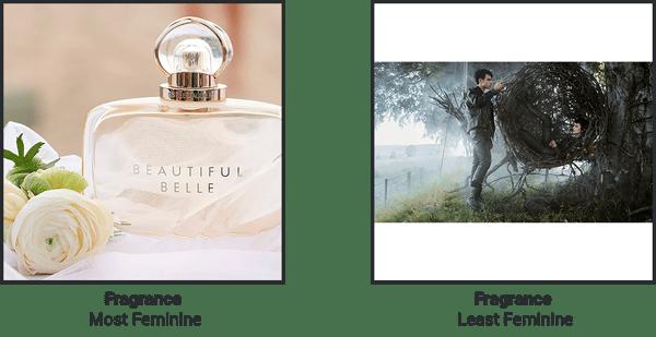 EI Blog - PI Fragrance