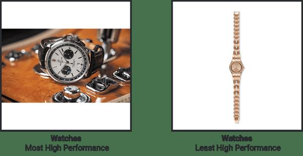 EI Blog - PI Watches
