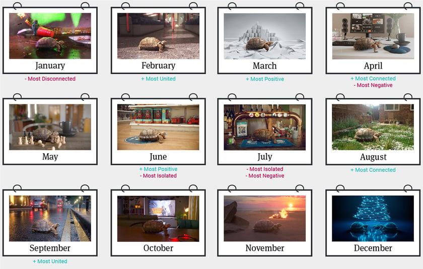 Tortellini_Calendar EI Results